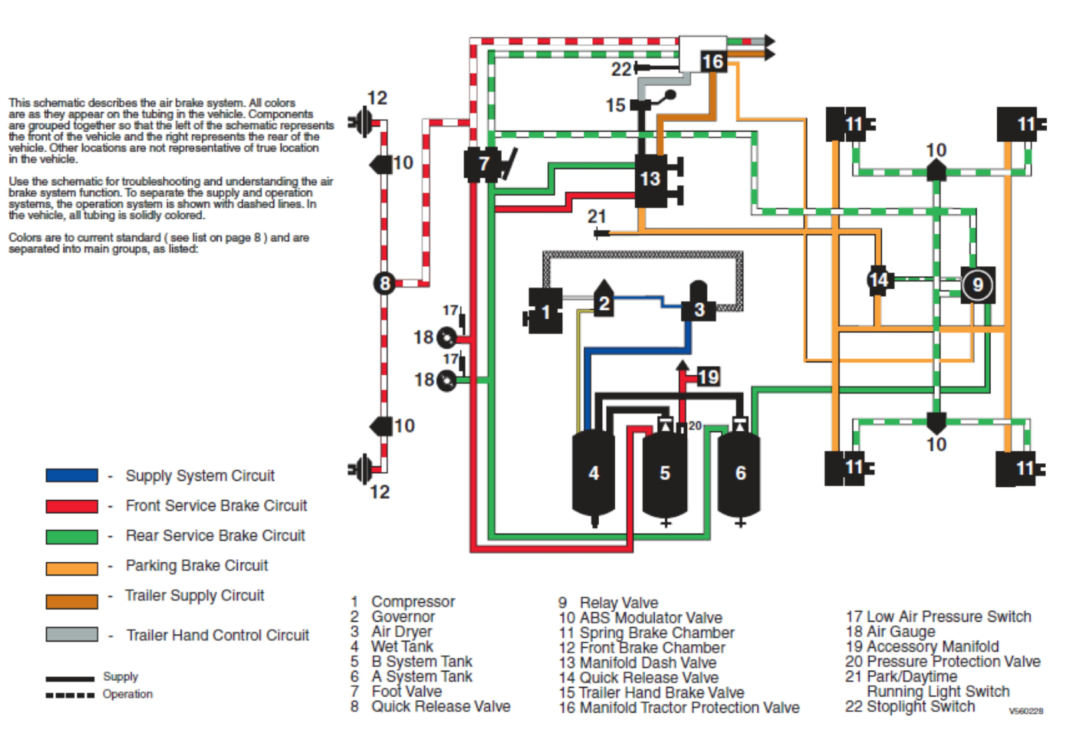 Truck Brakes Thats A Good Look 2014 F550 Fuse Diagram